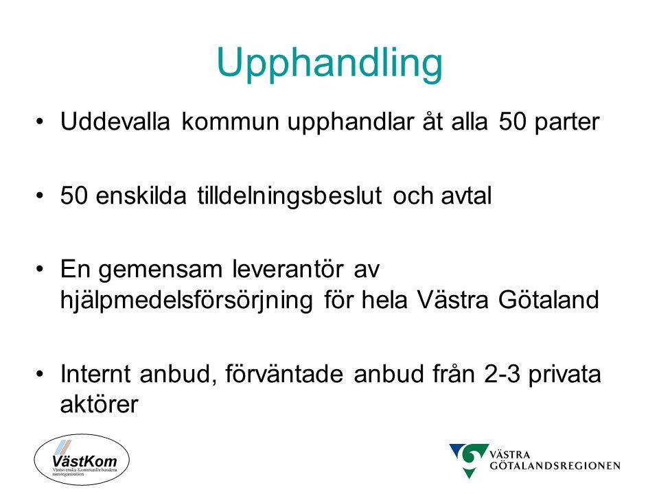 Upphandling Uddevalla kommun upphandlar åt alla 50 parter