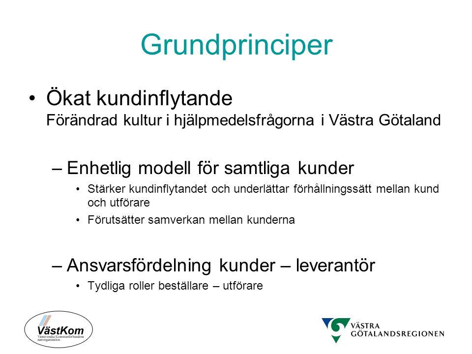 Grundprinciper Ökat kundinflytande Förändrad kultur i hjälpmedelsfrågorna i Västra Götaland. Enhetlig modell för samtliga kunder.