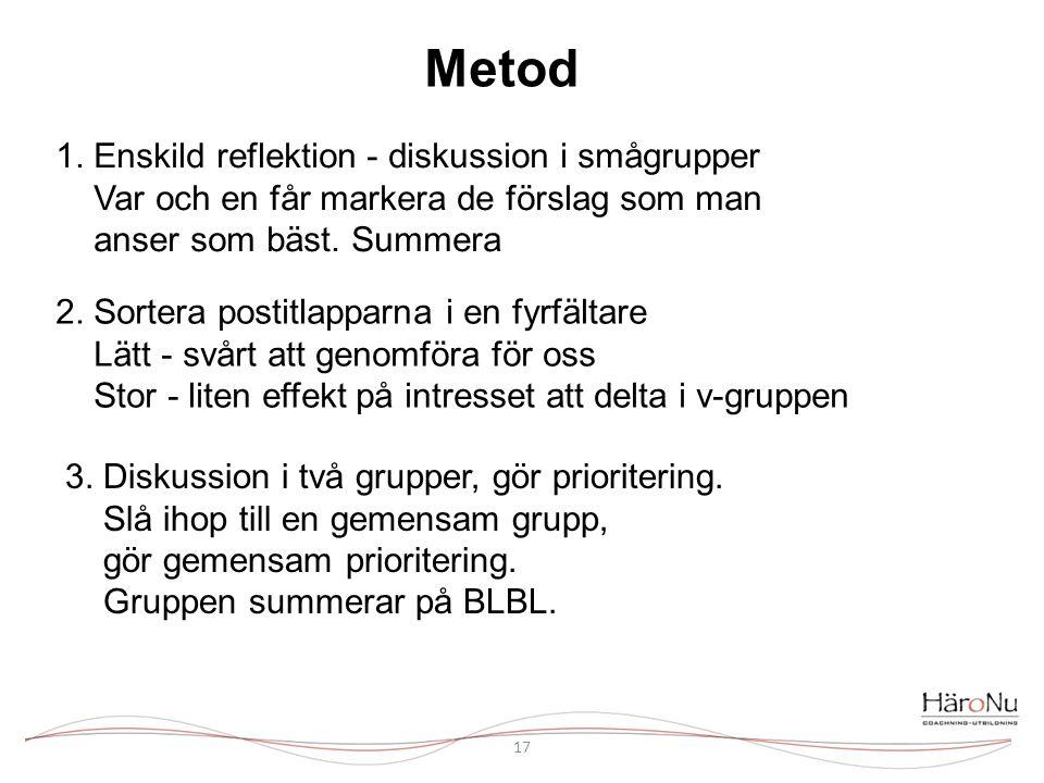 Metod 1. Enskild reflektion - diskussion i smågrupper Var och en får markera de förslag som man anser som bäst. Summera.