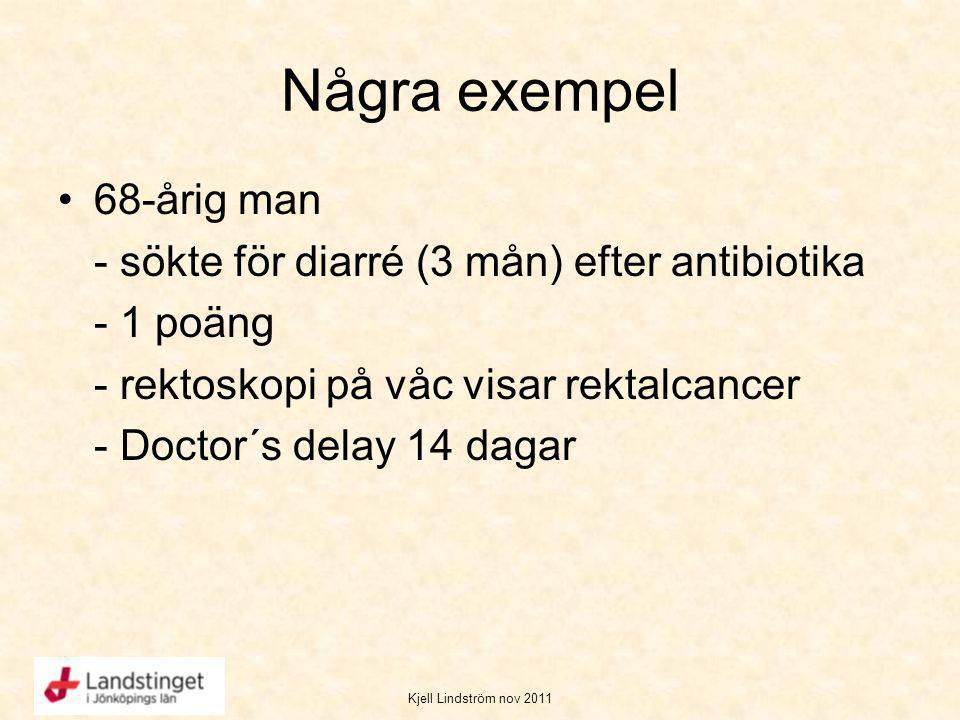 Några exempel 68-årig man - sökte för diarré (3 mån) efter antibiotika