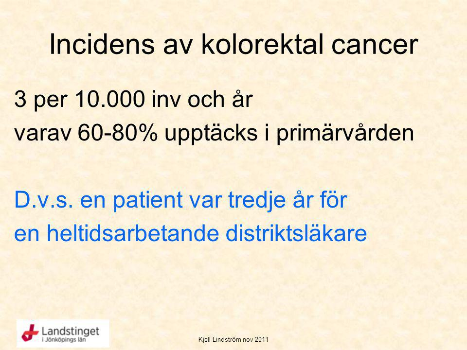 Incidens av kolorektal cancer