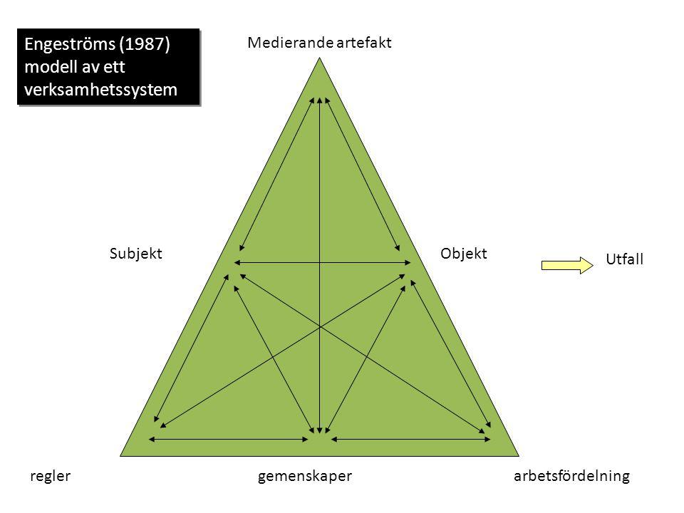 Engeströms (1987) modell av ett verksamhetssystem