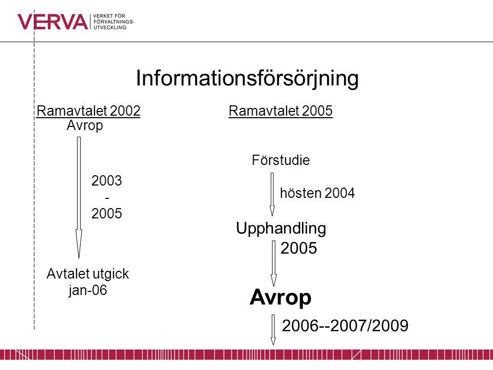 Informationsförsörjning