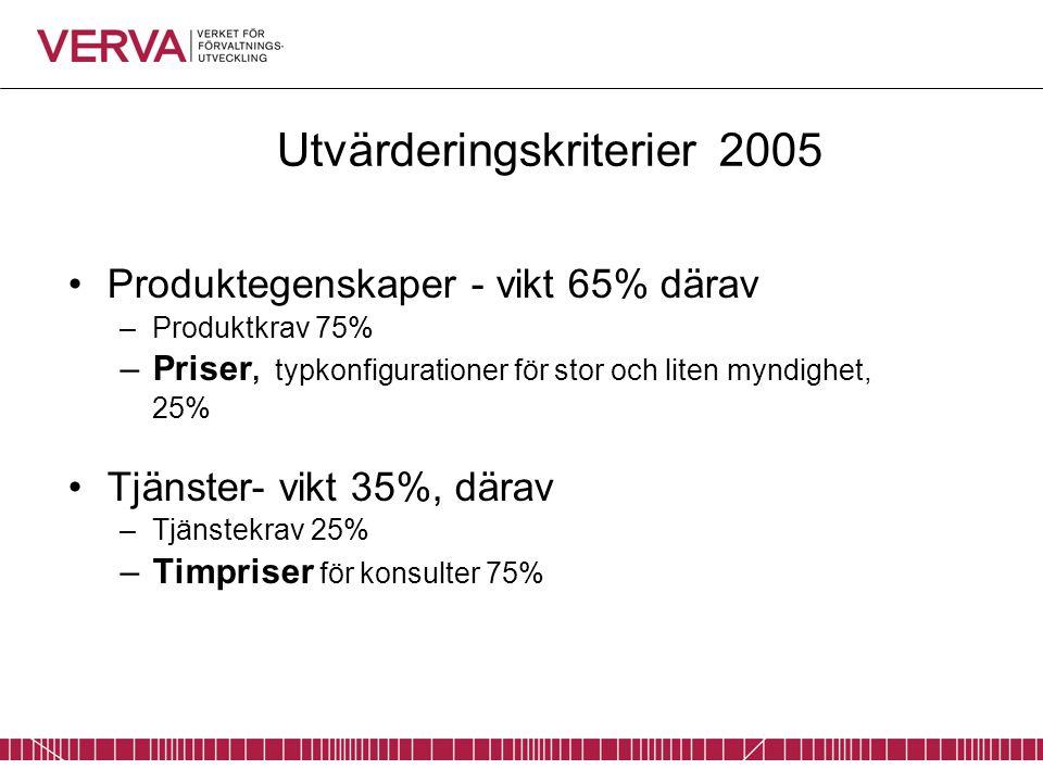 Utvärderingskriterier 2005