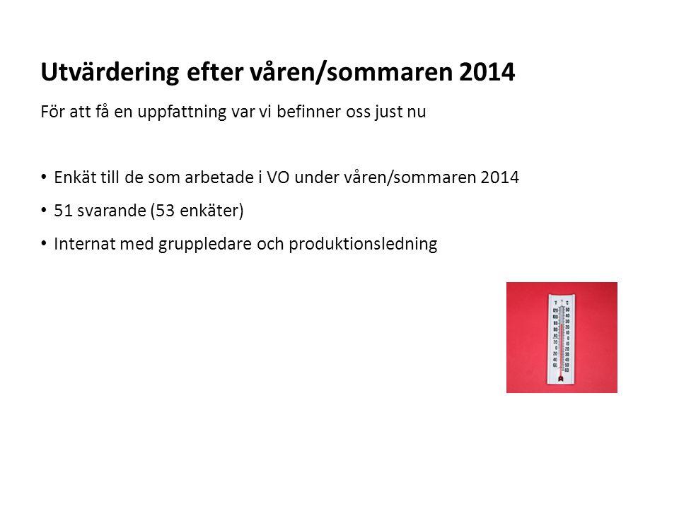 Utvärdering efter våren/sommaren 2014