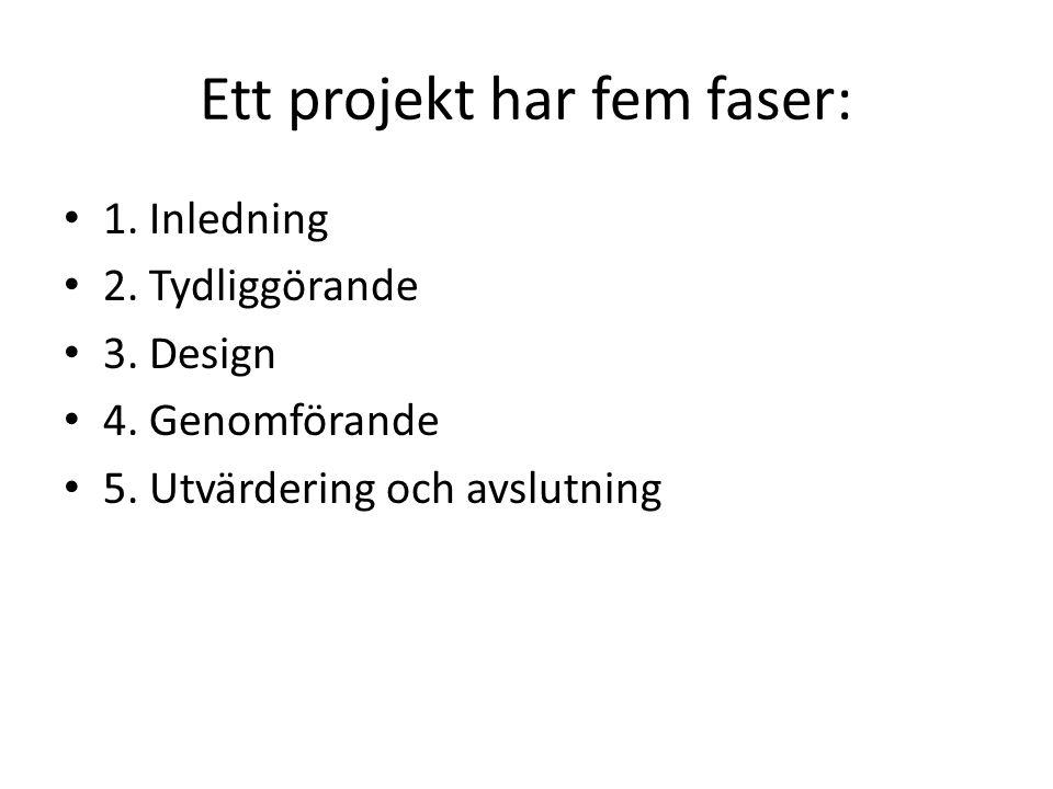 Ett projekt har fem faser: