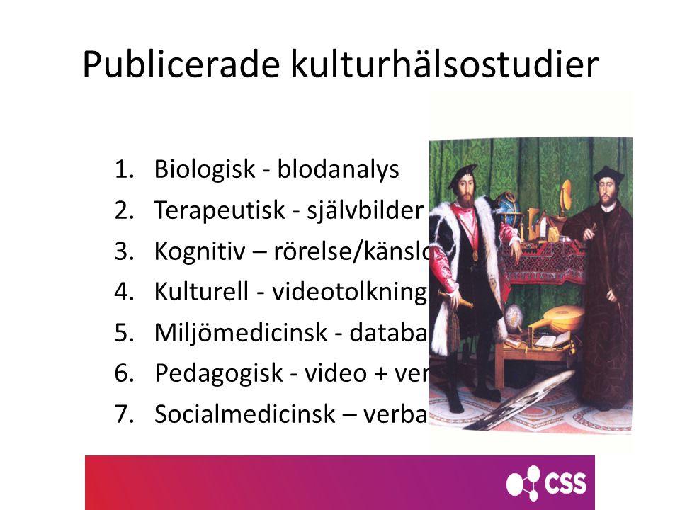 Publicerade kulturhälsostudier