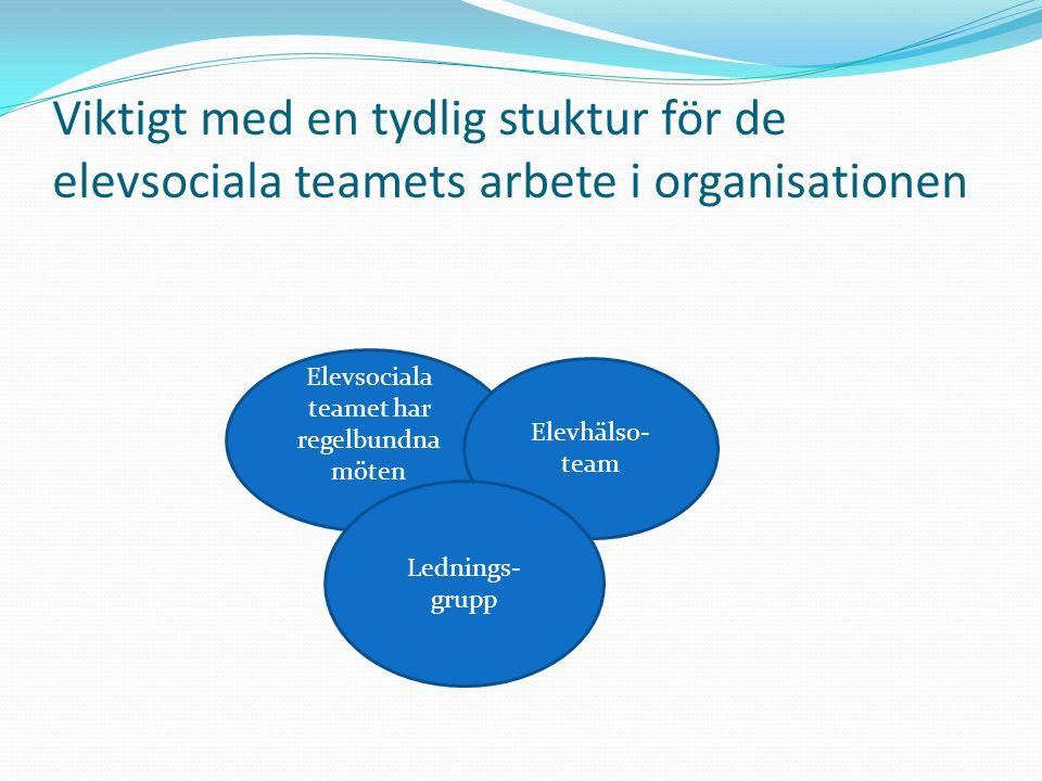 Elevsociala teamet har regelbundna möten
