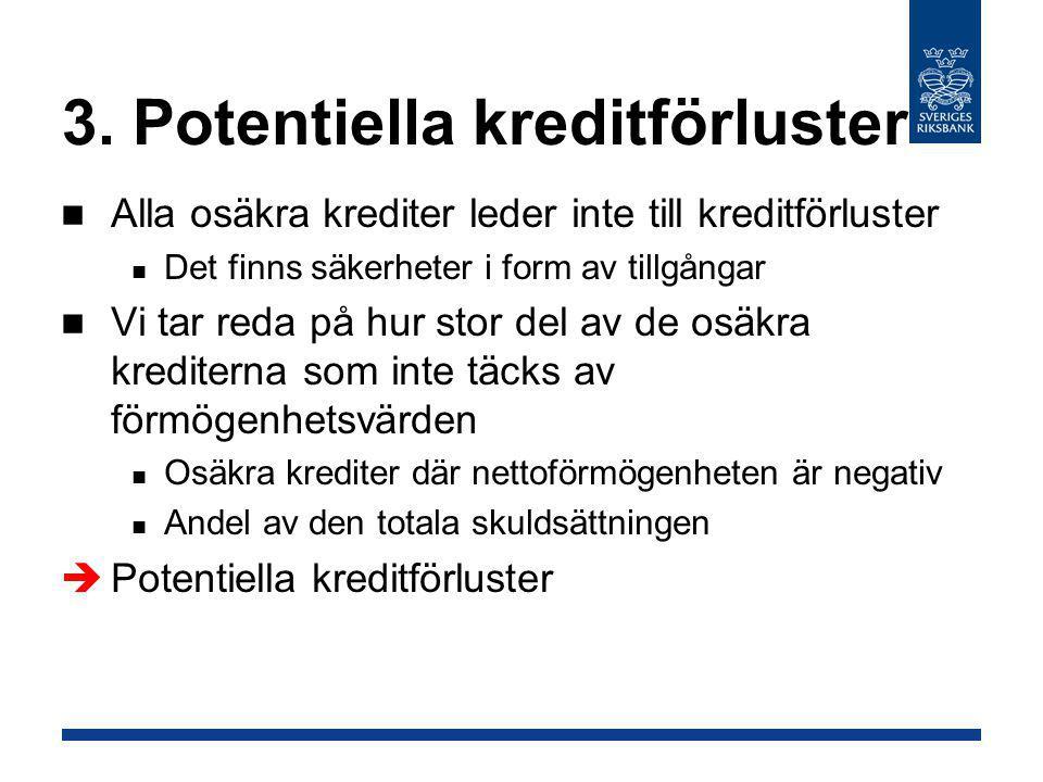 3. Potentiella kreditförluster