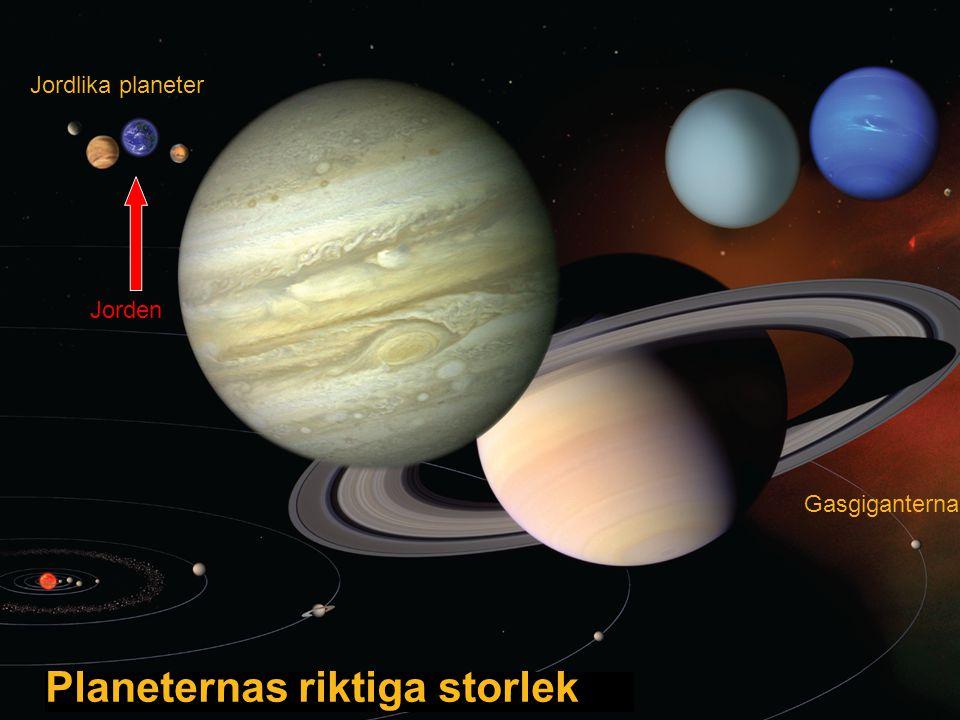 Planeternas riktiga storlek