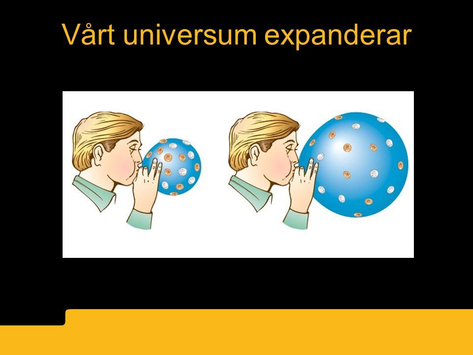 Vårt universum expanderar