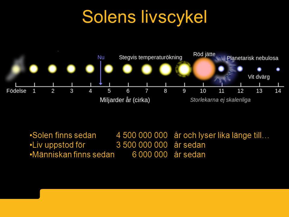 Solens livscykel Solen finns sedan 4 500 000 000 år och lyser lika länge till… Liv uppstod för 3 500 000 000 år sedan.