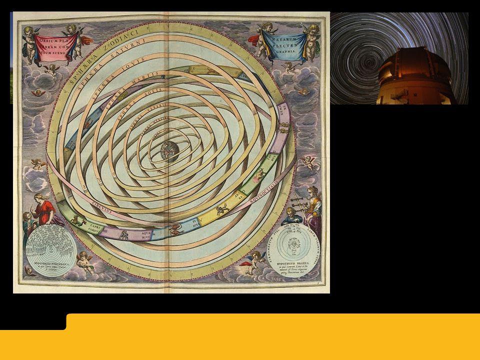 Ptolemäsikt världsbild: världen är rund (man ser masten av en segelbåt försvinna sist vid horisonten), men alla stjärnor och planeter rör sig runt jorden.