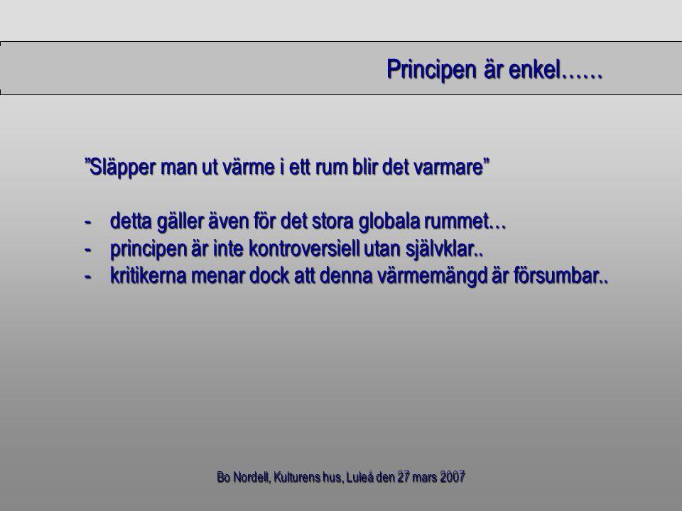 Bo Nordell, Kulturens hus, Luleå den 27 mars 2007
