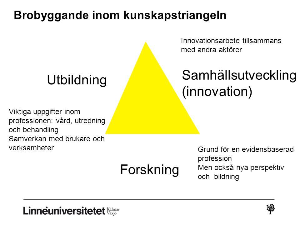 Samhällsutveckling Utbildning (innovation) Forskning