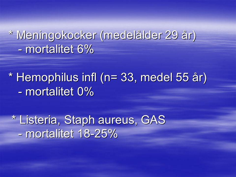 Meningokocker (medelålder 29 år) - mortalitet 6%