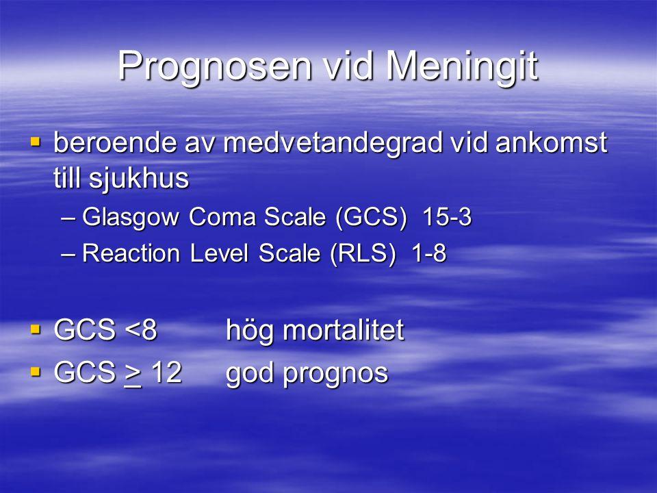 Prognosen vid Meningit