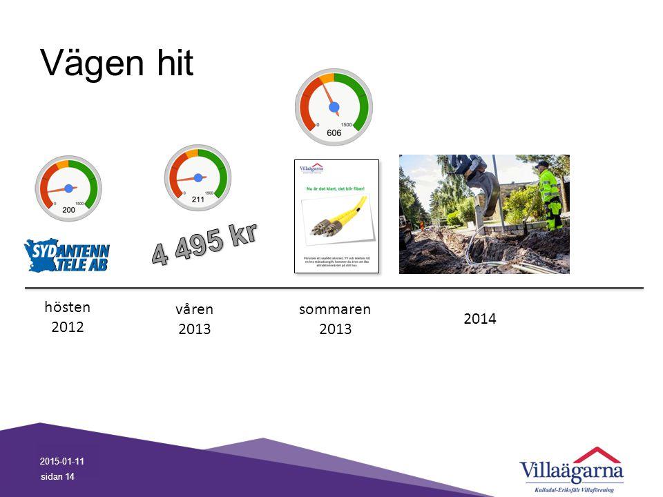 Vägen hit 4 495 kr hösten 2012 våren 2013 sommaren 2013 2014