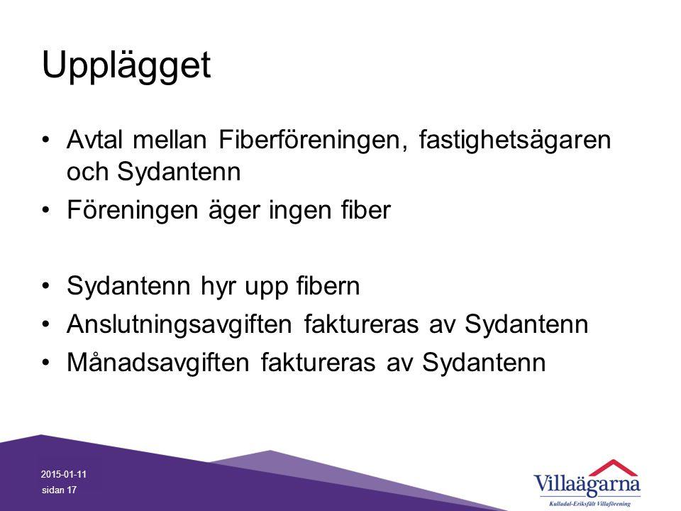 Upplägget Avtal mellan Fiberföreningen, fastighetsägaren och Sydantenn