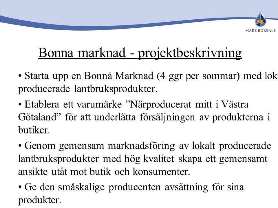 Bonna marknad - projektbeskrivning