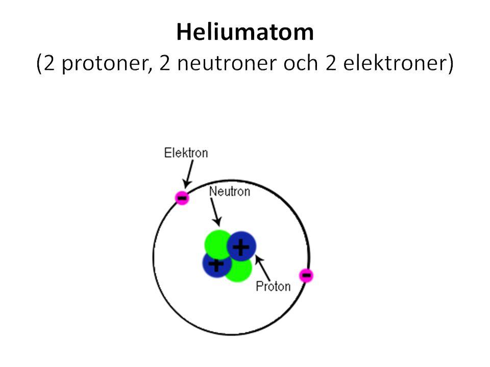 Heliumatom (2 protoner, 2 neutroner och 2 elektroner)
