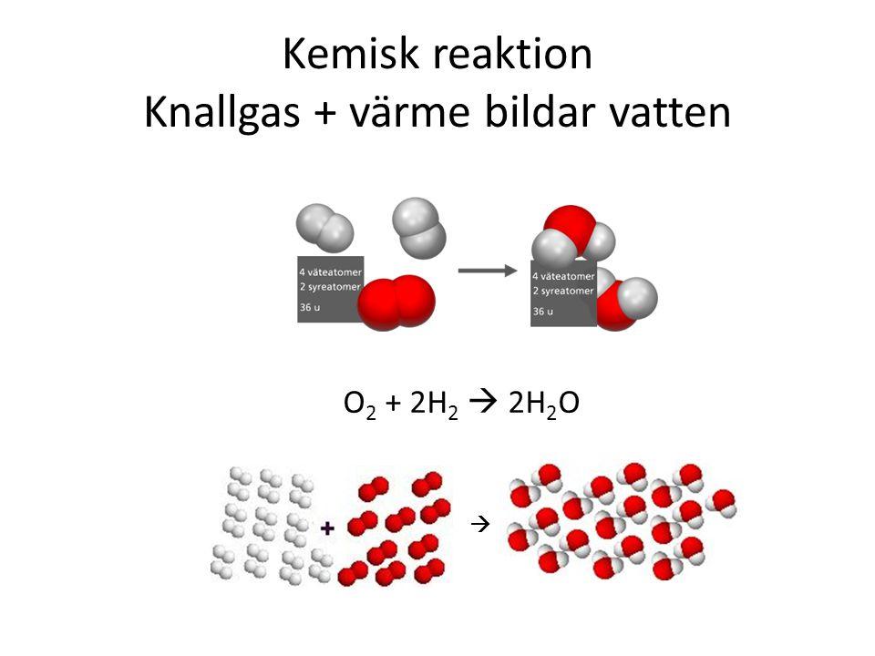 Kemisk reaktion Knallgas + värme bildar vatten