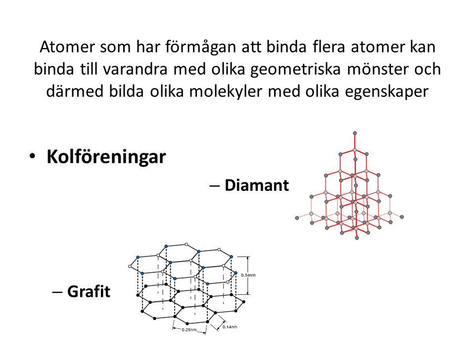 Atomer som har förmågan att binda flera atomer kan binda till varandra med olika geometriska mönster och därmed bilda olika molekyler med olika egenskaper