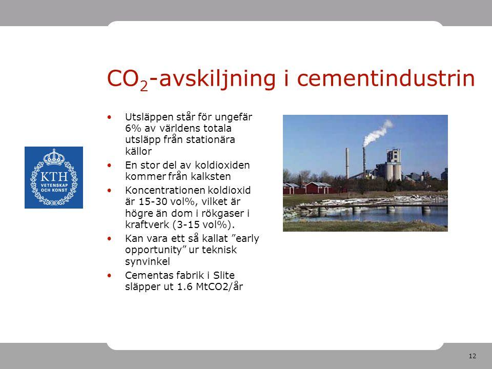 CO2-avskiljning i cementindustrin