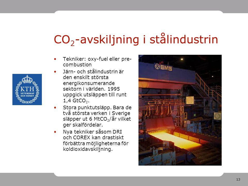 CO2-avskiljning i stålindustrin
