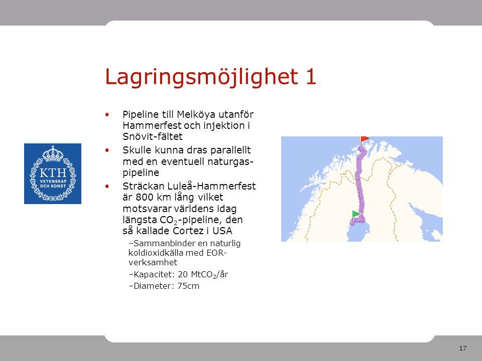 Lagringsmöjlighet 1 Pipeline till Melköya utanför Hammerfest och injektion i Snövit-fältet.