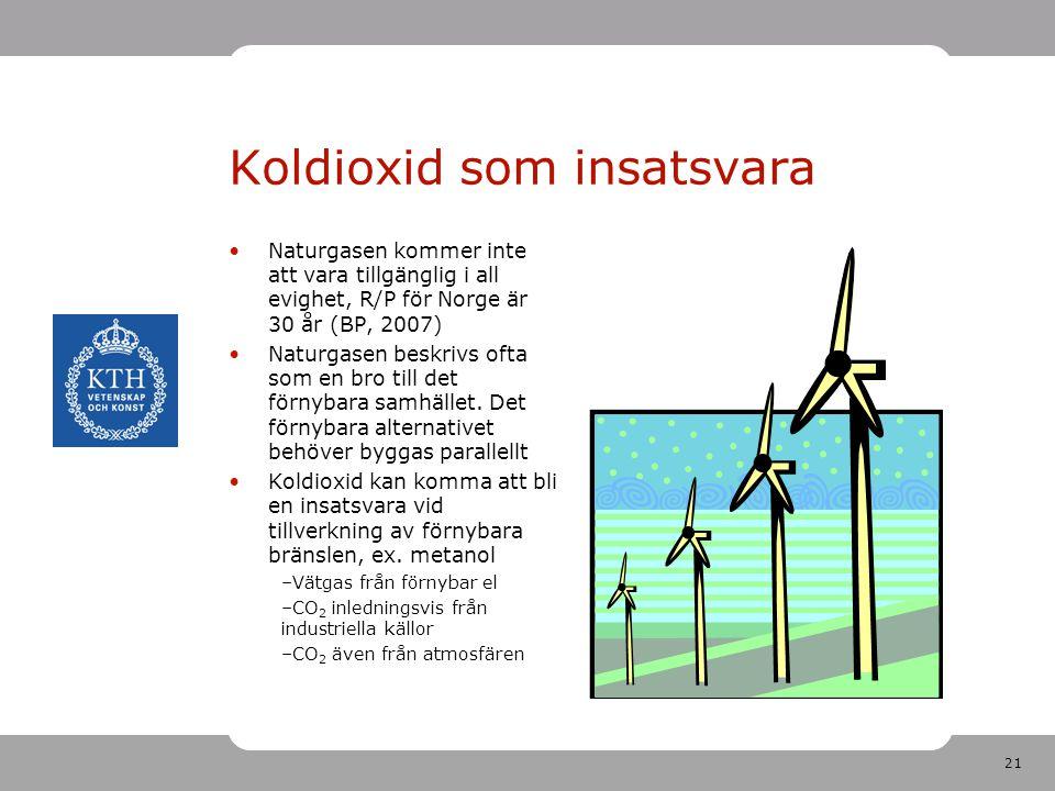 Koldioxid som insatsvara