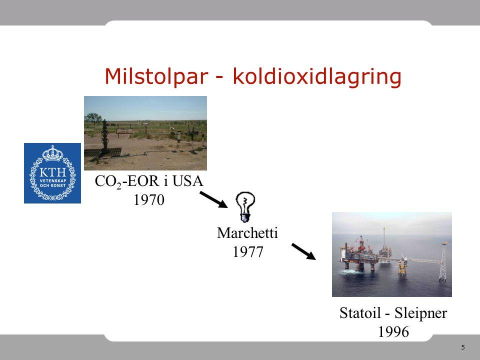 Milstolpar - koldioxidlagring