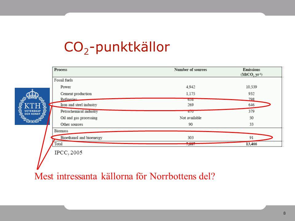 CO2-punktkällor Mest intressanta källorna för Norrbottens del
