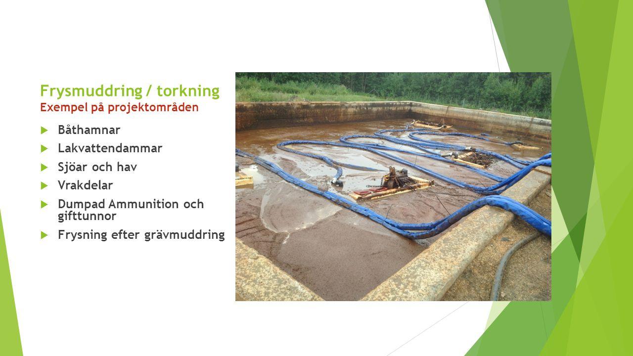 Frysmuddring / torkning Exempel på projektområden