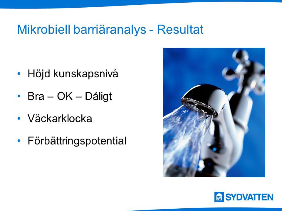 Mikrobiell barriäranalys - Resultat