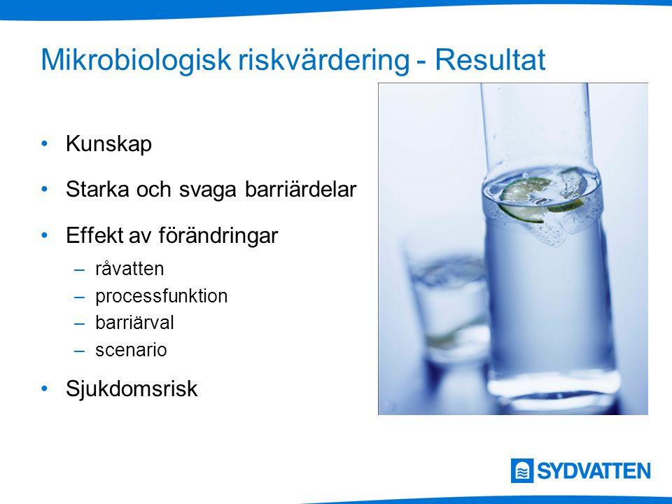 Mikrobiologisk riskvärdering - Resultat