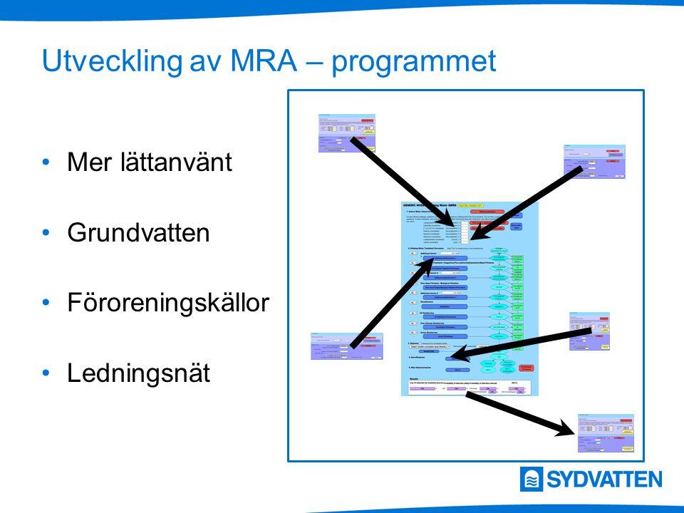 Utveckling av MRA – programmet