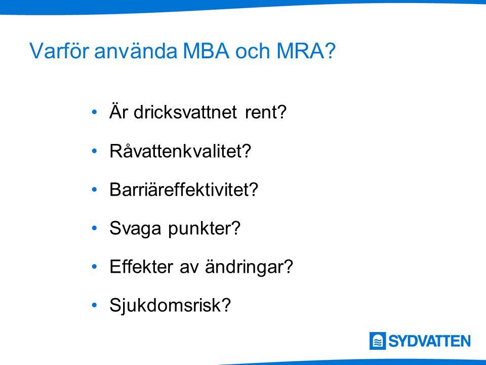 Varför använda MBA och MRA