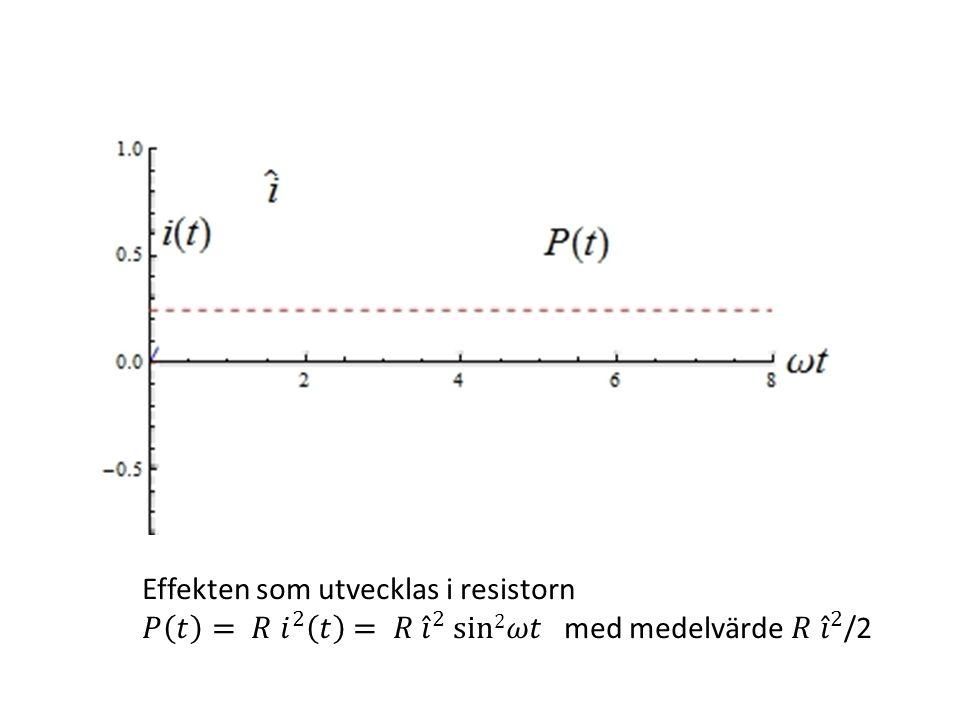 Effekten som utvecklas i resistorn