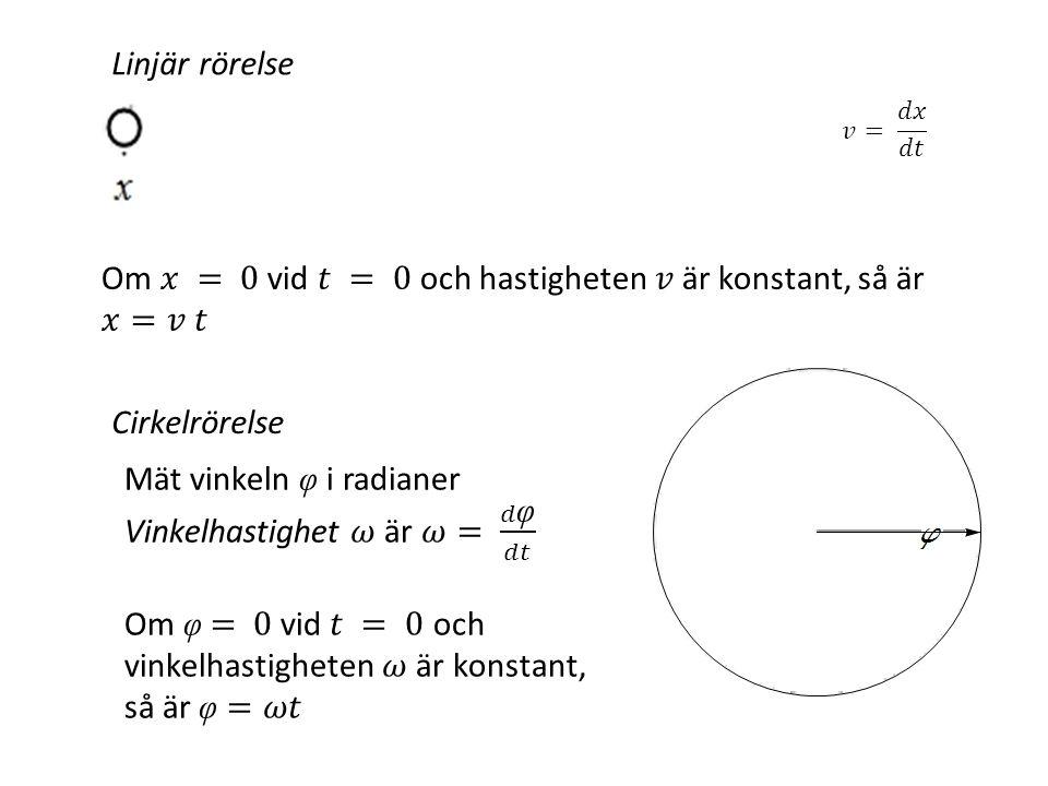 Om 𝑥 = 0 vid 𝑡 = 0 och hastigheten 𝑣 är konstant, så är 𝑥=𝑣 𝑡