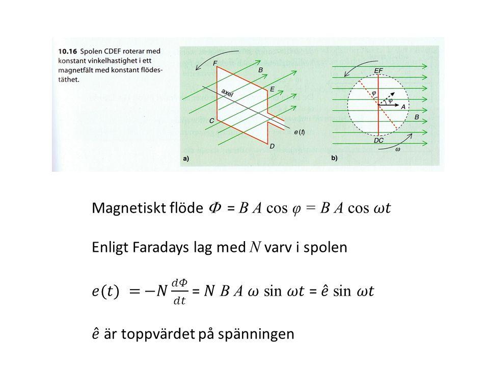 Magnetiskt flöde  = B A cos φ = B A cos 𝜔𝑡