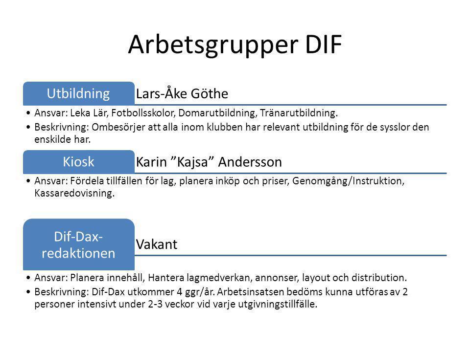 Arbetsgrupper DIF Lars-Åke Göthe Utbildning Karin Kajsa Andersson