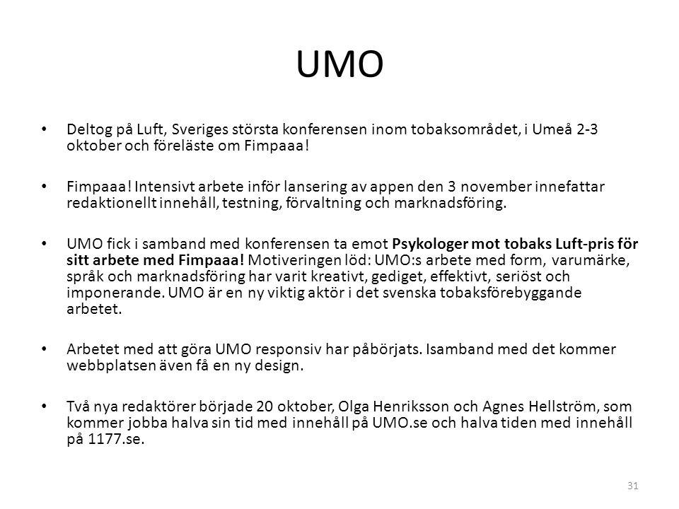 UMO Deltog på Luft, Sveriges största konferensen inom tobaksområdet, i Umeå 2-3 oktober och föreläste om Fimpaaa!
