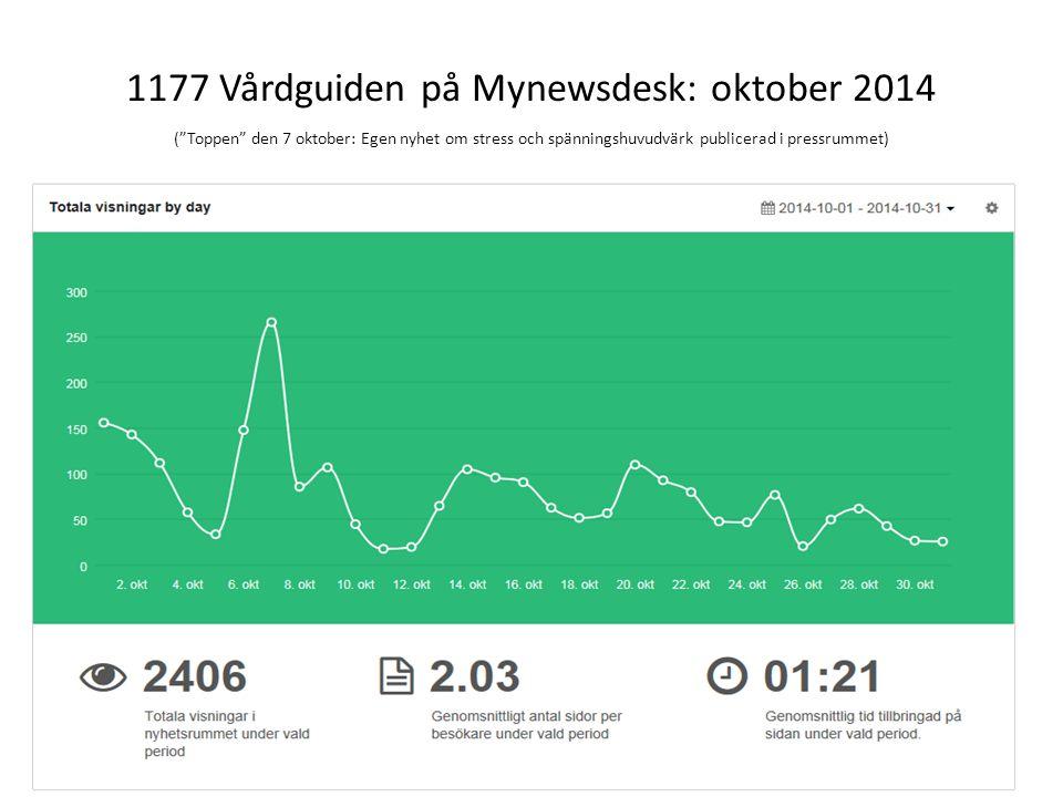1177 Vårdguiden på Mynewsdesk: oktober 2014 ( Toppen den 7 oktober: Egen nyhet om stress och spänningshuvudvärk publicerad i pressrummet)