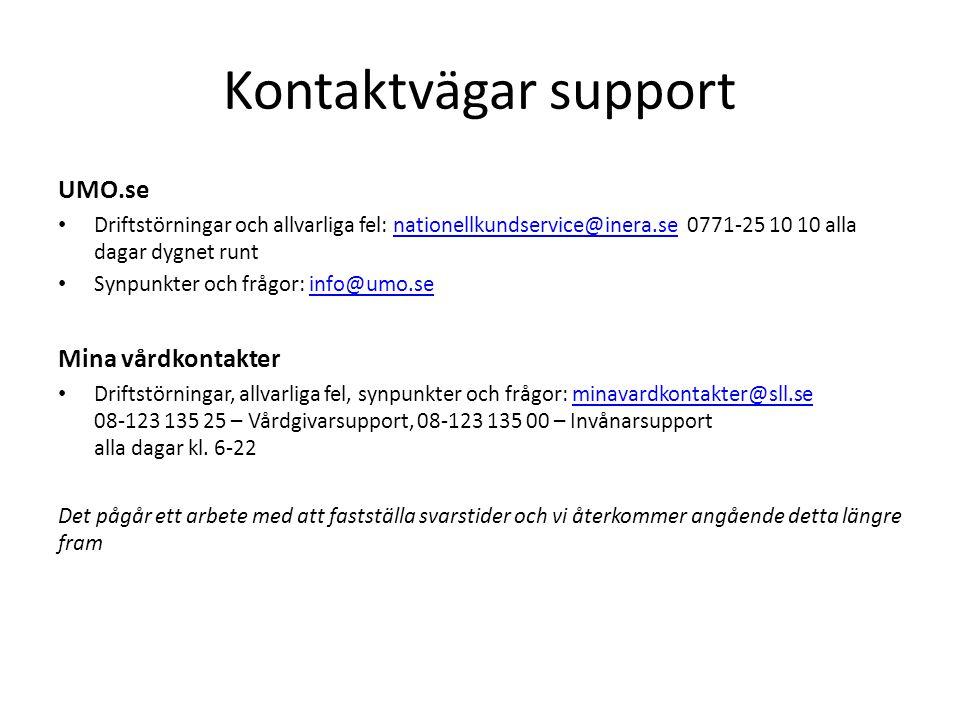 Kontaktvägar support UMO.se Mina vårdkontakter