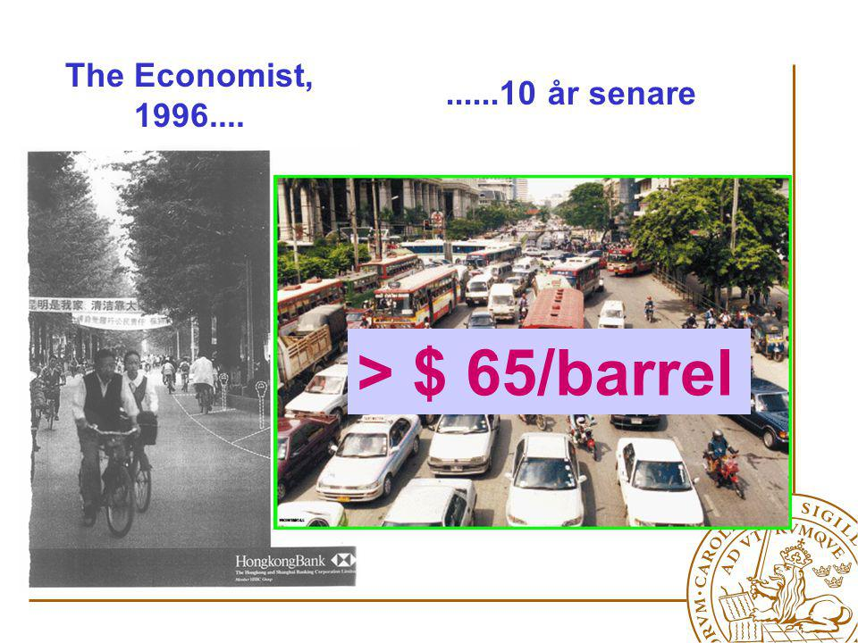 The Economist, 1996.... ......10 år senare > $ 65/barrel