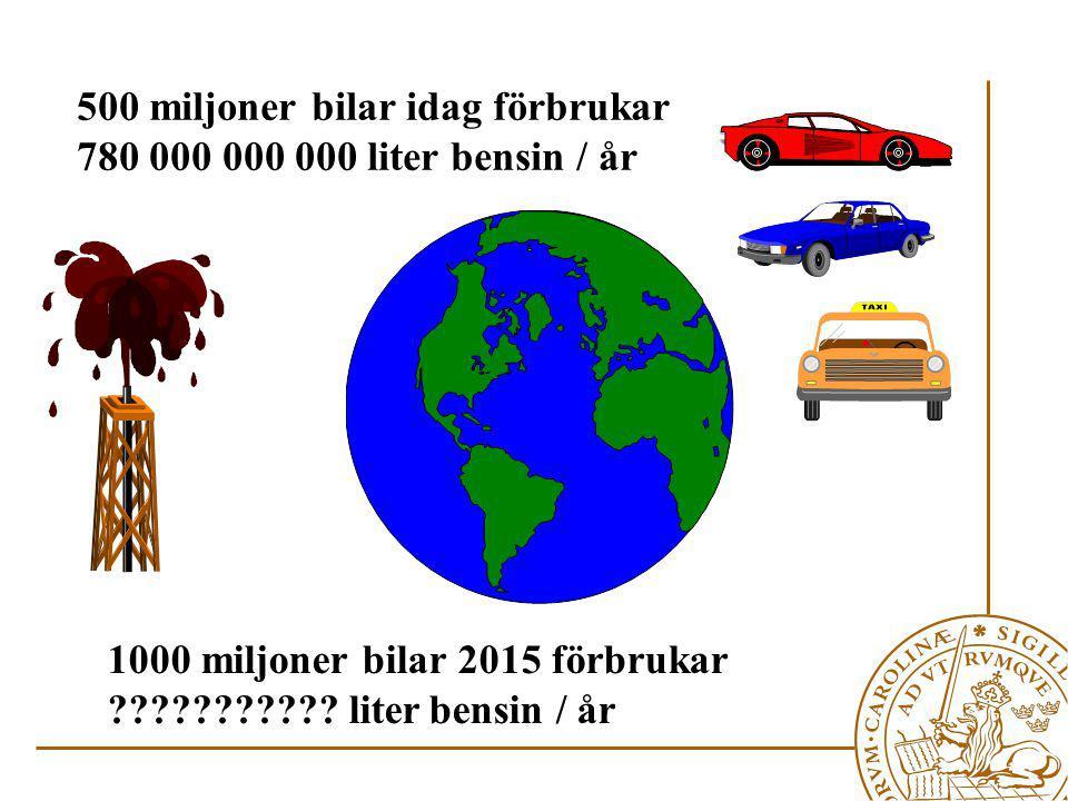 500 miljoner bilar idag förbrukar