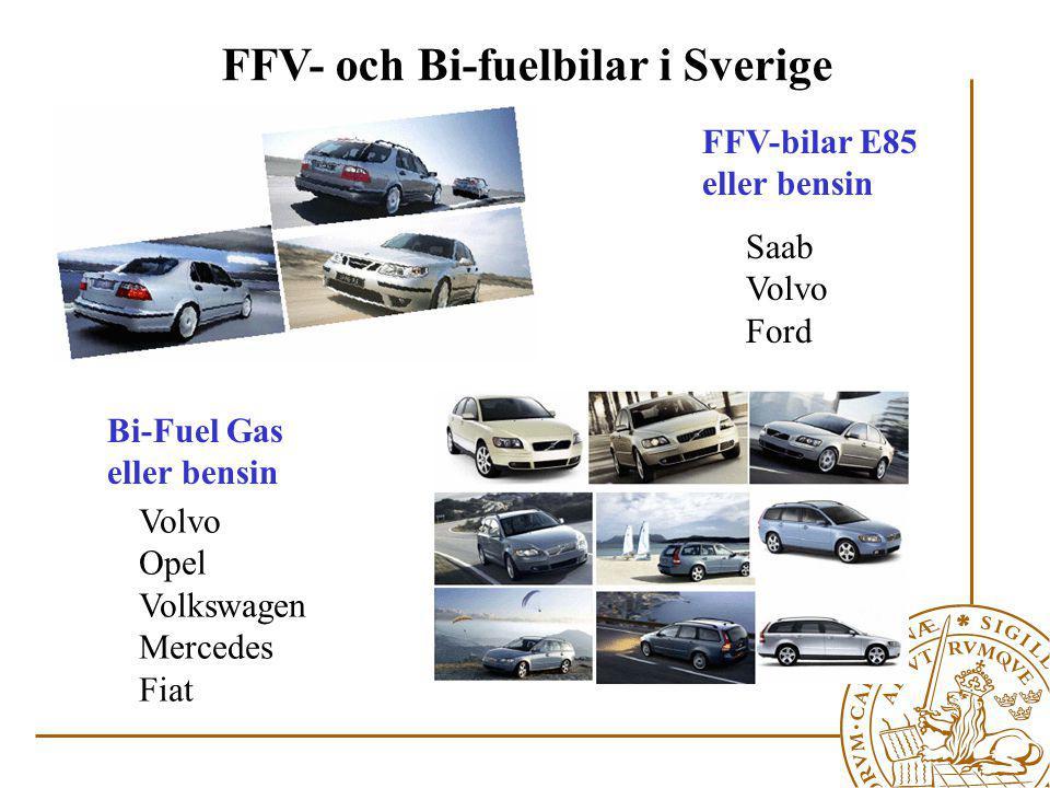 FFV- och Bi-fuelbilar i Sverige
