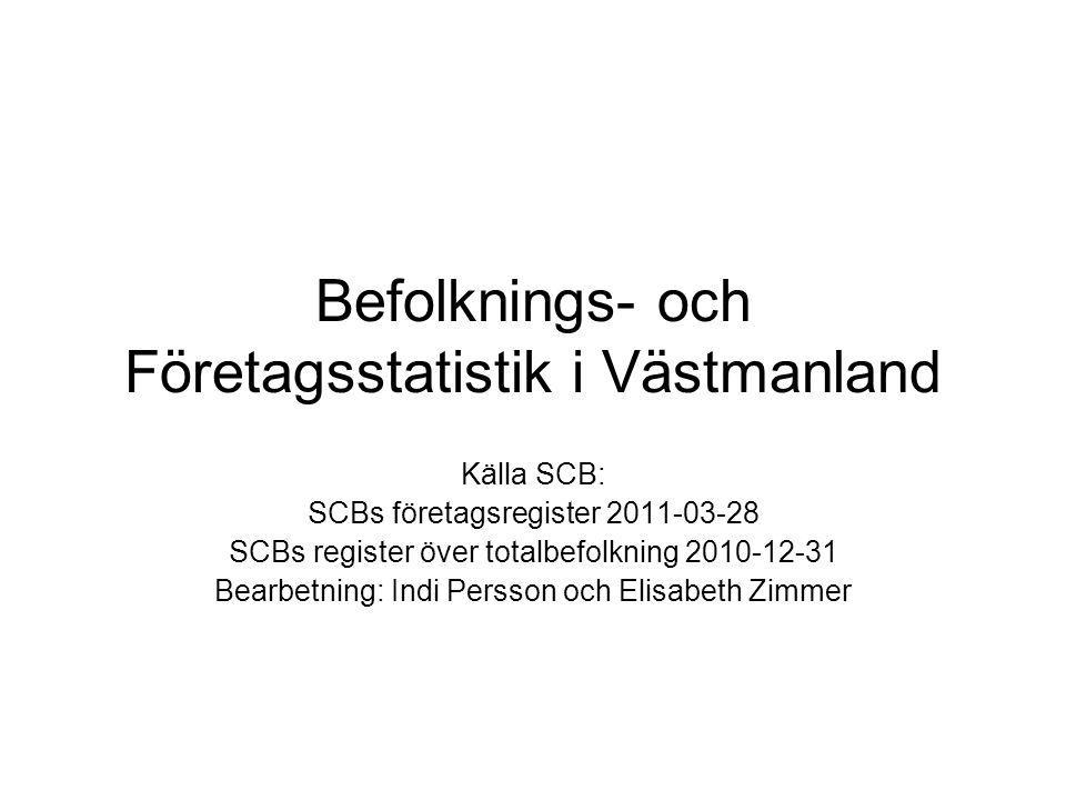 Befolknings- och Företagsstatistik i Västmanland