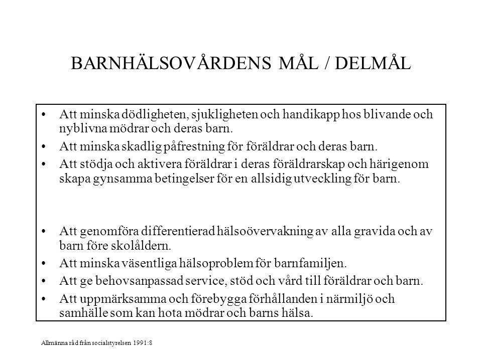 BARNHÄLSOVÅRDENS MÅL / DELMÅL
